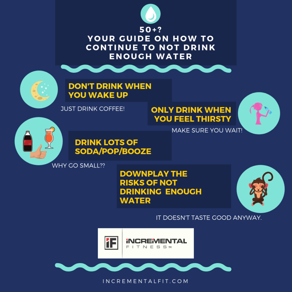 water infographic insta